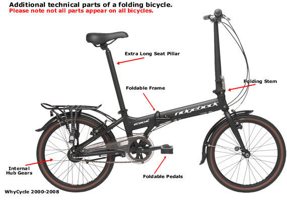 Bike Parts Explained Technical Parts Map FOLDER