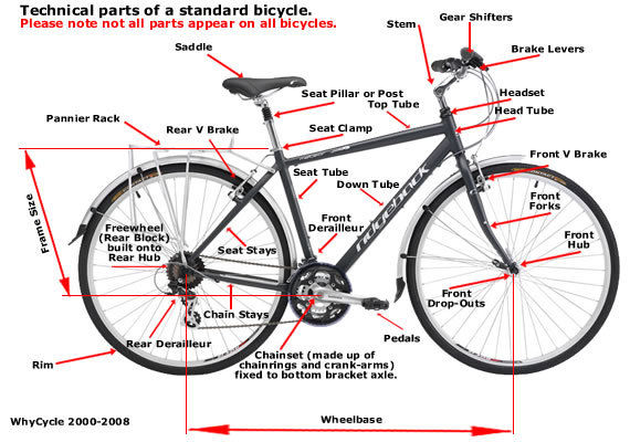 Bike Parts Explained Technical Parts Map STANDARD